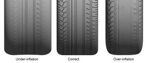 tire-wear_patterns